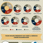 Right-Coast-Marketing.com-Online-Marketing-for-Lawyers-Infographic