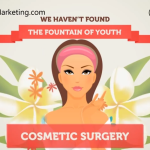 Right-Coast-Marketing.com-Give your Cosmetic Surgery Practice a New Face through Digital Marketing