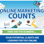 Right-Coast-Marketing.com-Online Marketing Counts for Accounting Firms Like Yours Here are the Numbers…